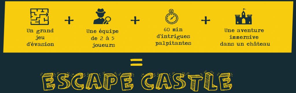 escape-castle-charente-maritime-17